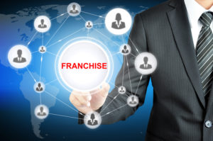 types of Franchises to buy